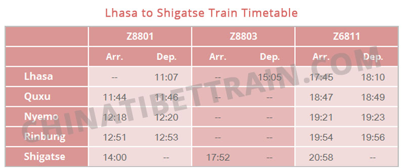 Lhasa to Shigatse Train Schedule