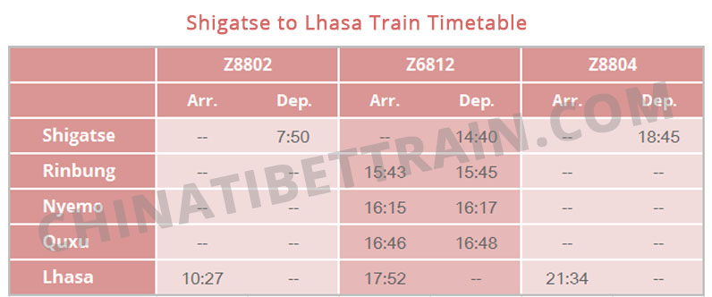 Shigatse to Lhasa Train Schedule