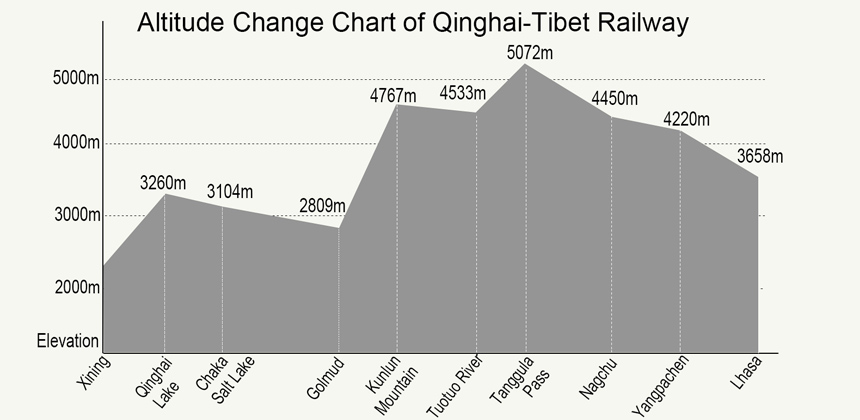 Safety And Security On Tibet Train Is It Safe To Take A